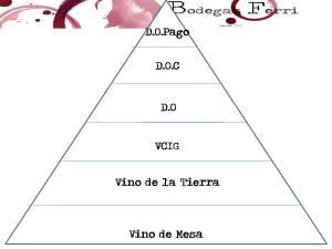 piramide1